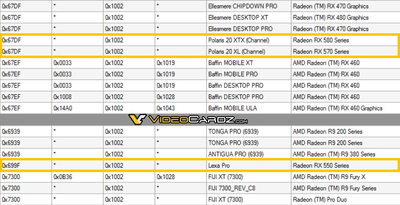 AMD Radeon RX 580, RX 570 und RX 550