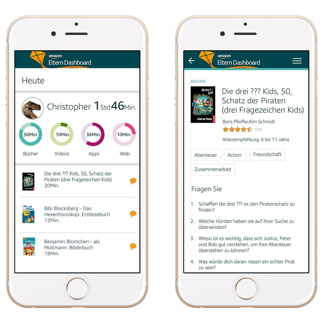 Eltern Dashboard mit Übersicht der Inhalte und Vorschlägen für Offline-Aktivitäten