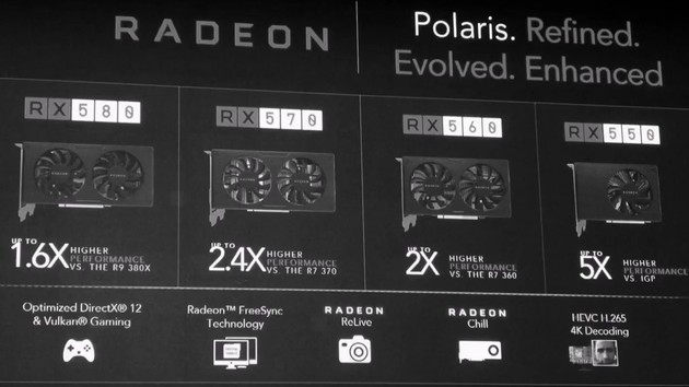 AMD Radeon RX 500: Alle Spezifikationen zu RX580, 570, 560 und 550