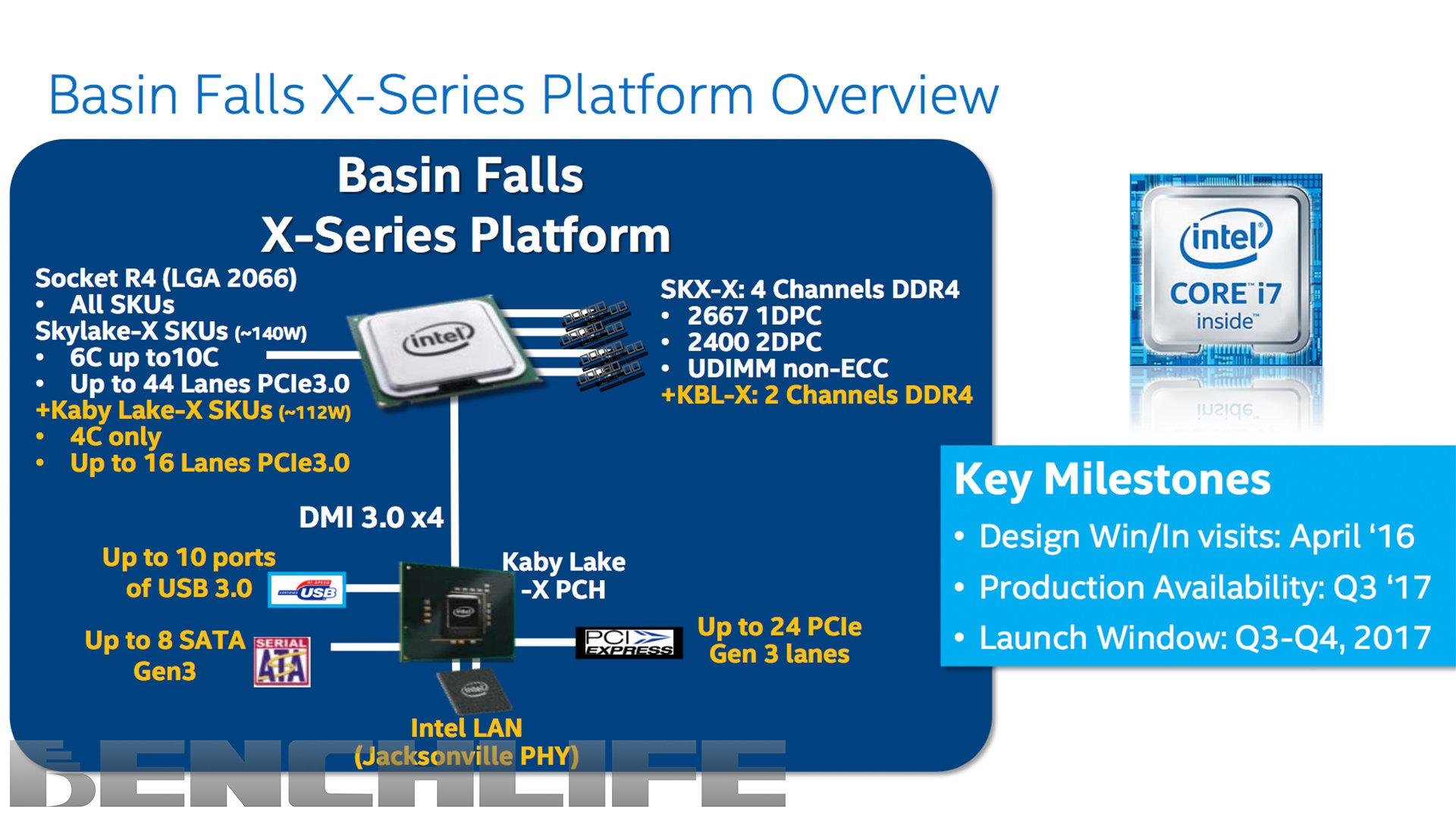 Basin Falls mit Skylake-X und Kaby Lake-X auf neuem Sockel