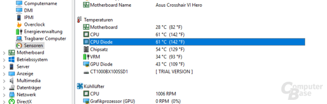 Für Ryzen werden lediglich zwei CPU-Temperaturen ausgegeben, eine stammt vermutlich von einem Sensor am Mainboard.