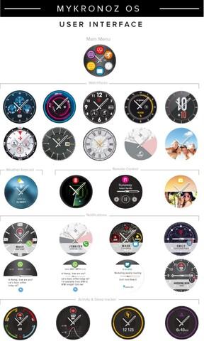 Ze Time – Betriebssystem