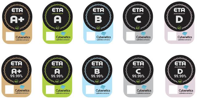 ETA-Logos mit QR-Code-Platzhalter