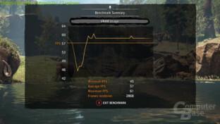 GeForce Now Benchmark für Far Cry Primal