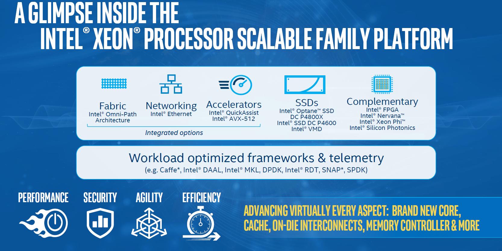 Xeon-Features von Skylake-SP