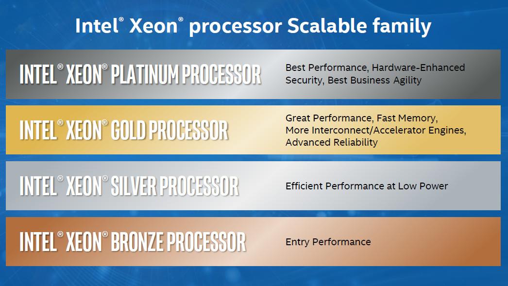 Xeon SP: Intel gibt erste Details zur Skylake-SP-Plattform preis