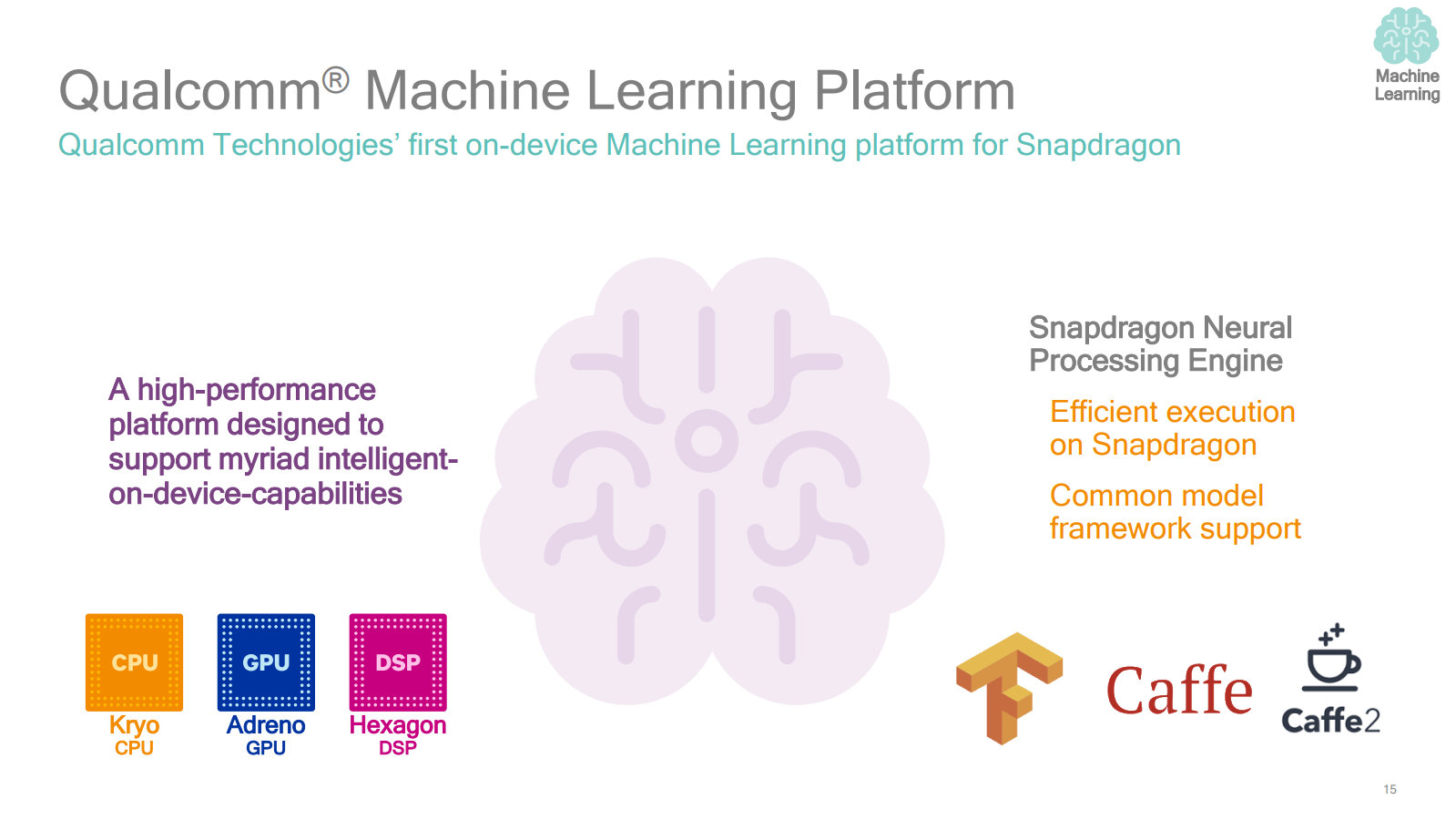 In das SoC integrierte Machine-Learning-Plattform