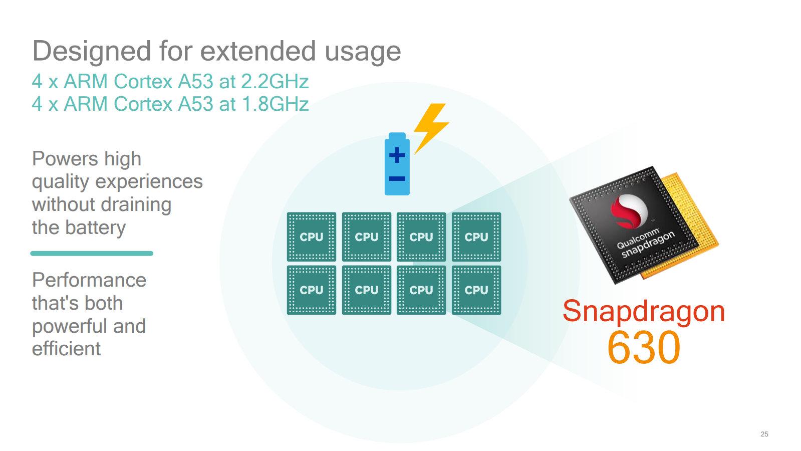 Qualcomm nutzt weiterhin acht ARM Cortex-A53