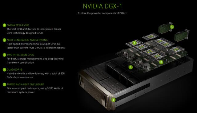 Nvidia DGX-1 Volta