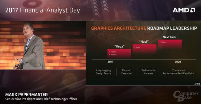 Roadmap: Vega, Navi und der Nachfolger