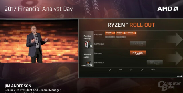 Roadmap für Ryzen Mobile