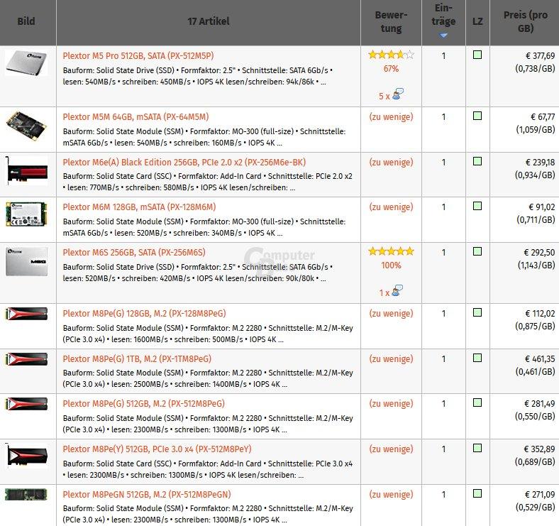 Plextor-SSDs im Handel Mangelware: Das aktuelle Flaggschiff M8Pe gibt es nur bei einem Händler
