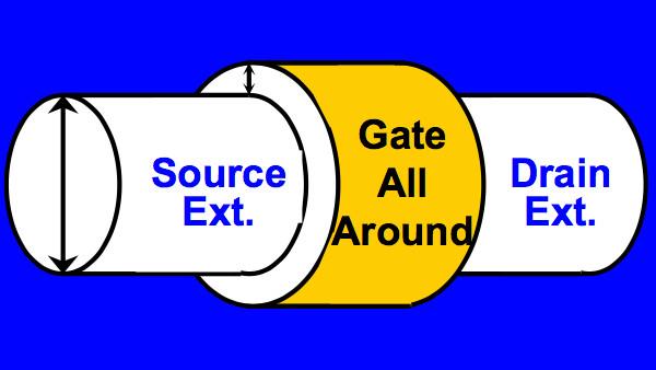 Samsung Foundry: 4-nm-Fertigung nutzt EUV und Gate all Around