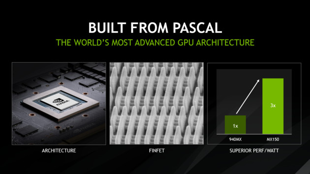 Die GeForce MX 150 für Notebooks