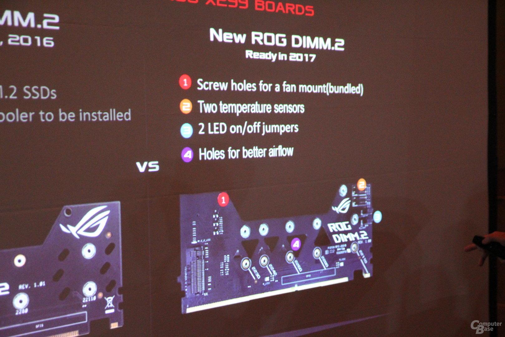 ROG DIMM.2 für M.2