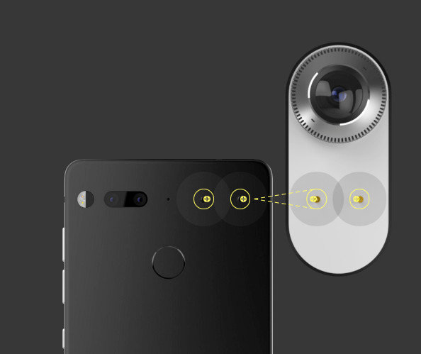 Essential 360-Grad-Kamera