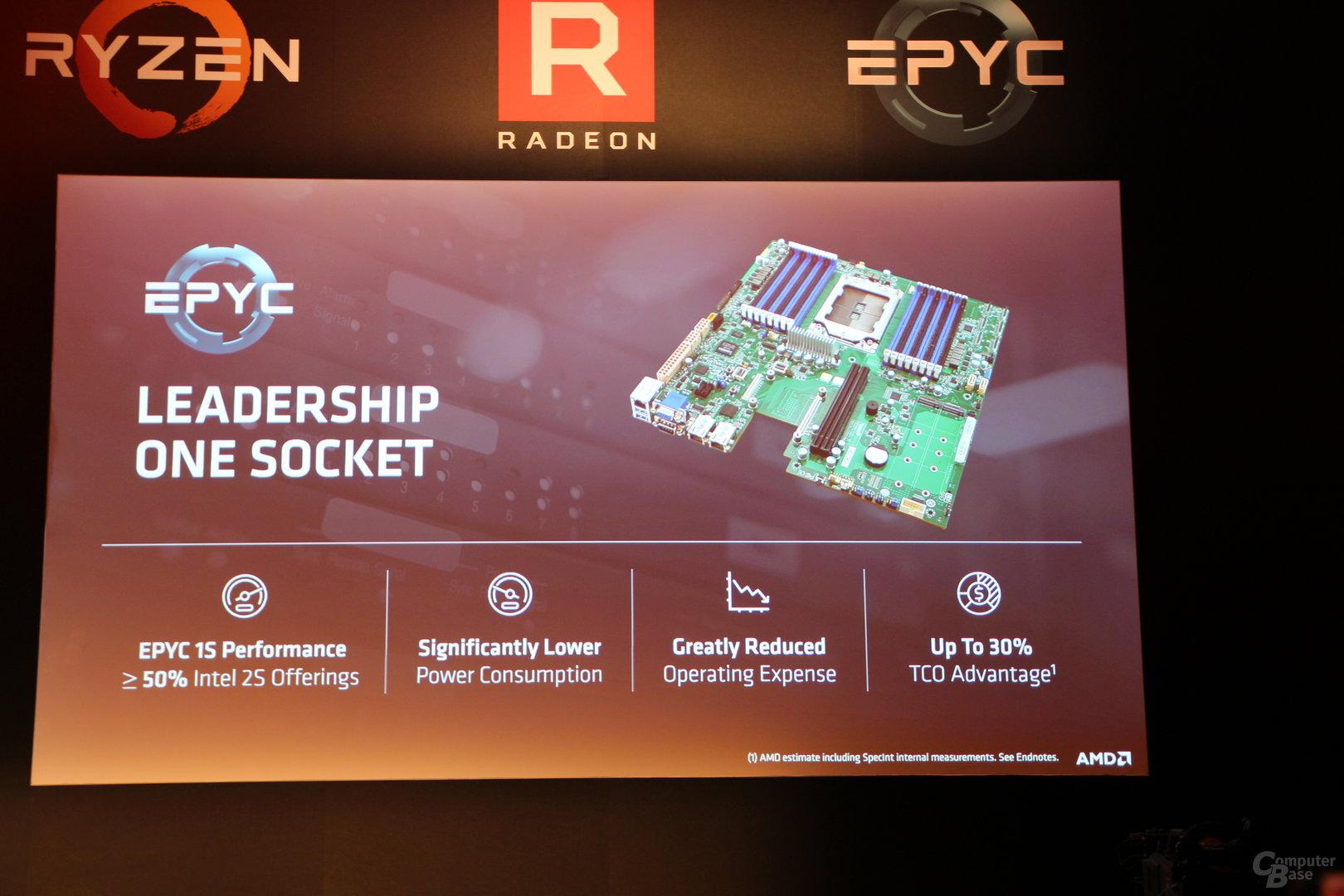 AMD Epyc für Ein-Sockel-Systeme