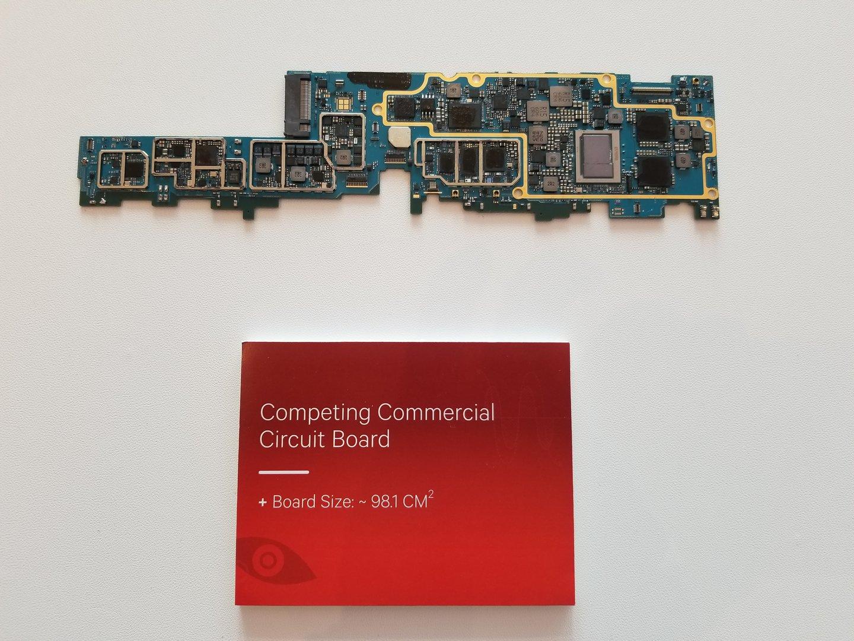 Kompaktes PCB mit x86-Architektur