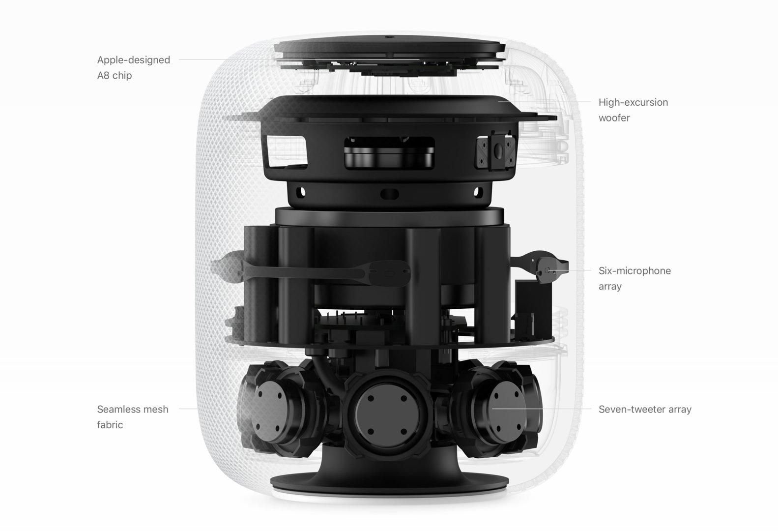 Interner Aufbau von Apple HomePod