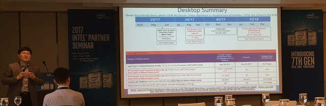 Intel-Roadmap mit Coffee Lake ab August/September