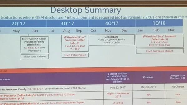 Intel-Prozessoren: Coffee Lake startet ab August mit sechs Kernen
