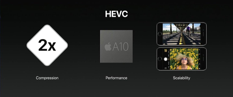 HEVC komprimiert besser, bietet Hardwarebeschleunigung und skaliert gut