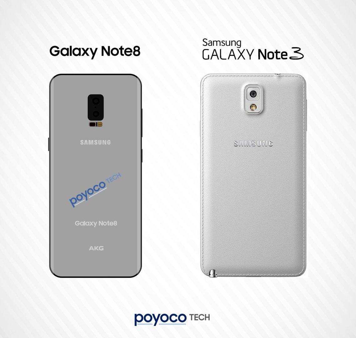 Vergleich des Samsung Galaxy Note 8 mit dem Galaxy Note 3