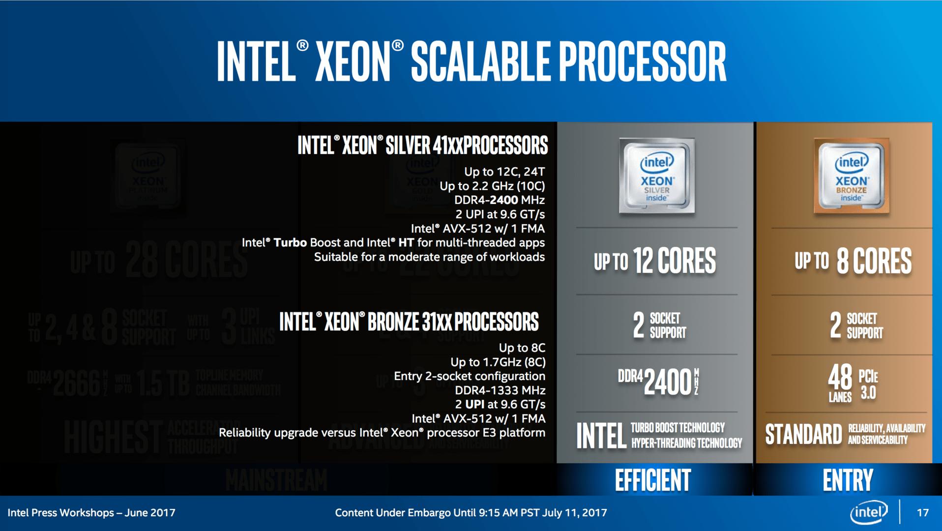 Features der Xeon Bronze und Silver