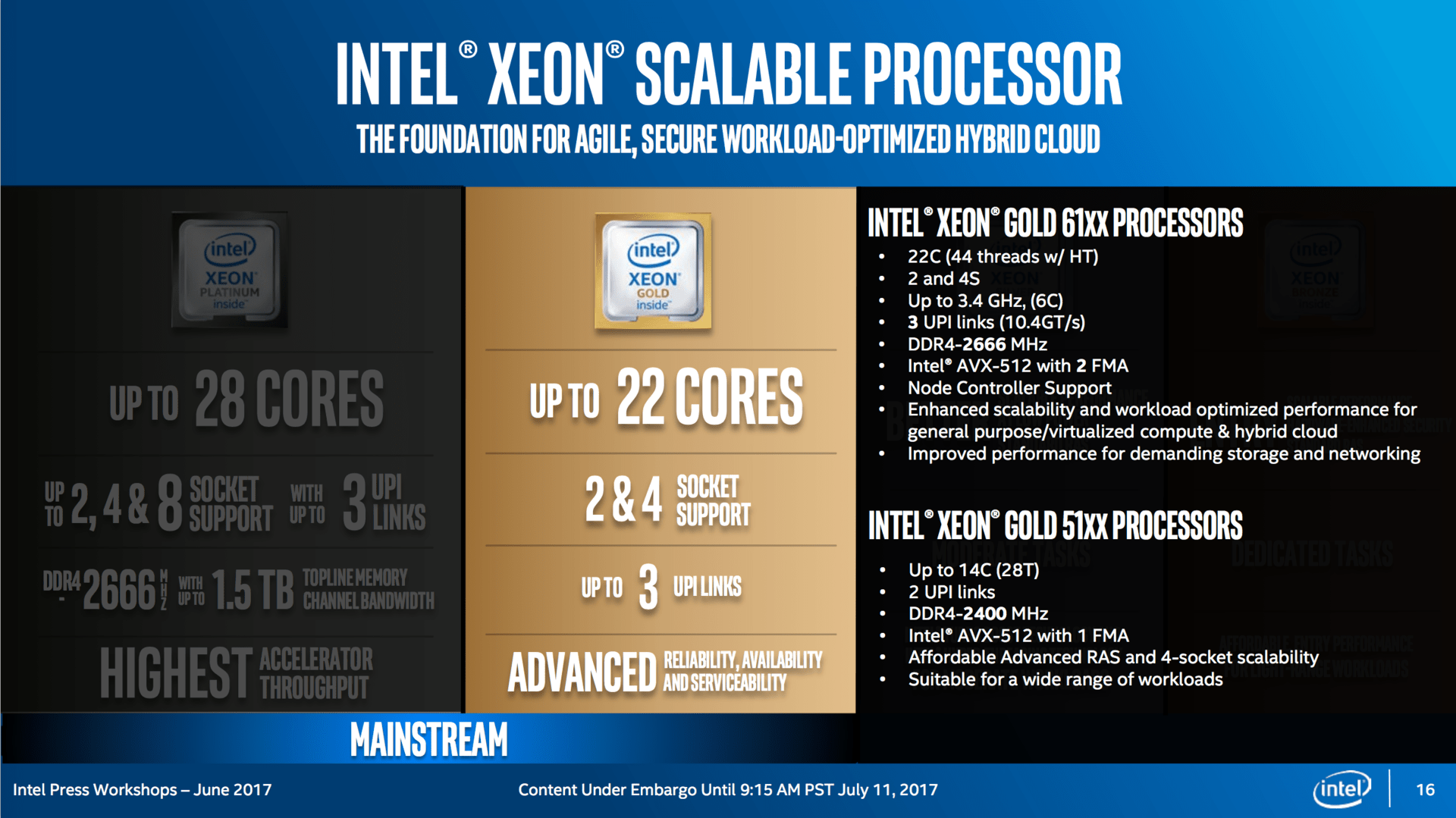 Features der Xeon Gold
