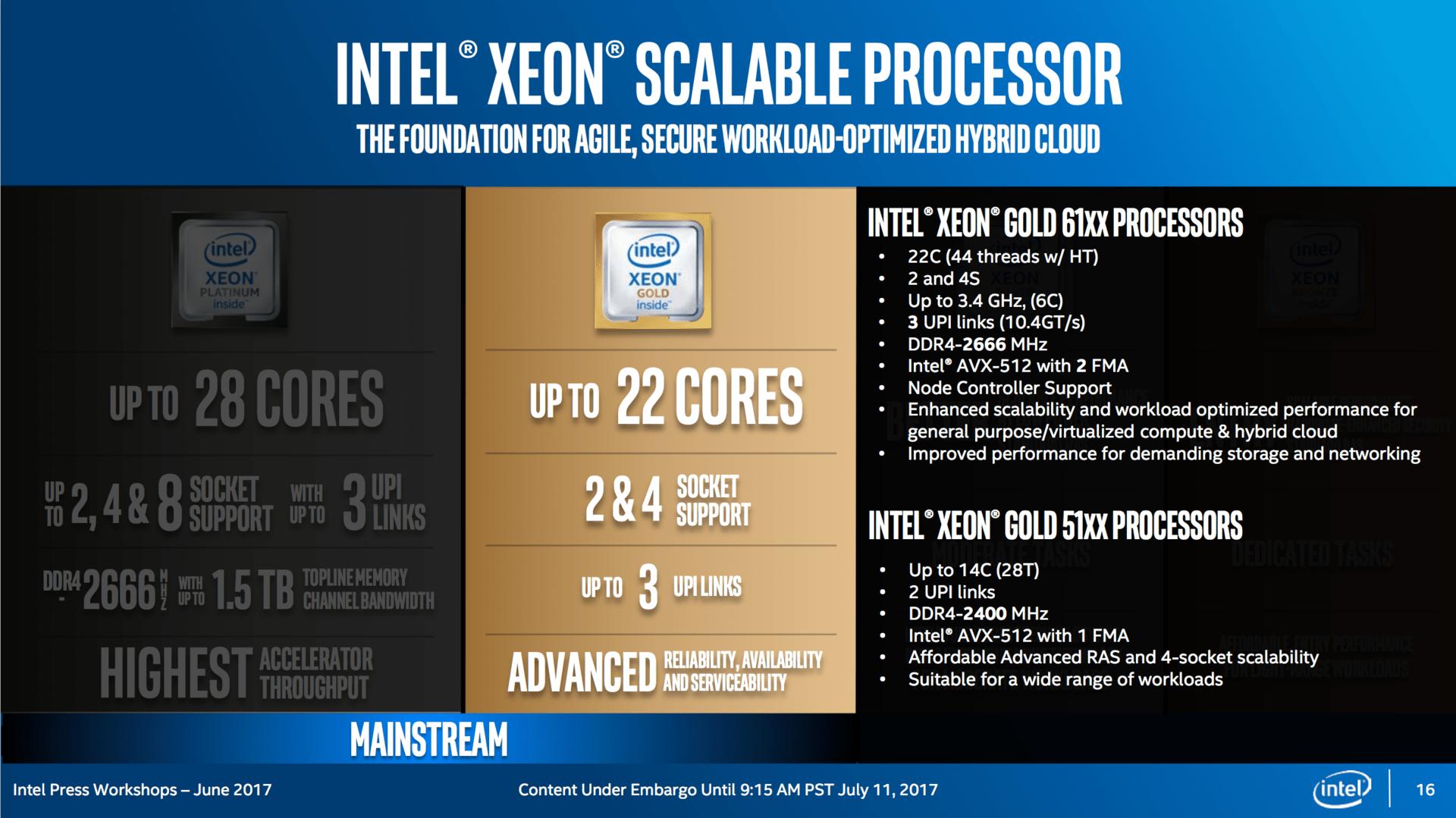 Features der Xeon Gold