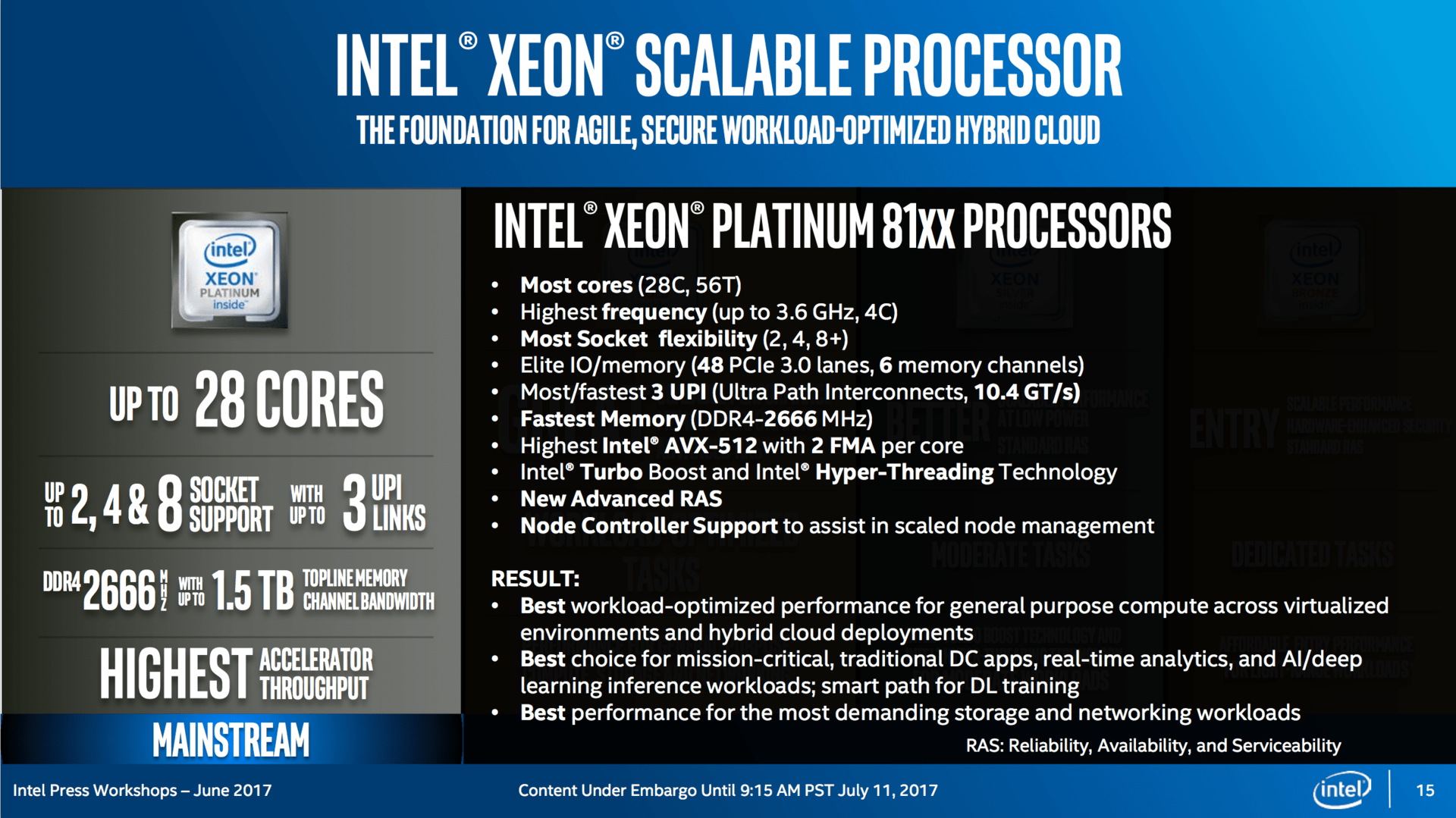 Features der Xeon Platinum