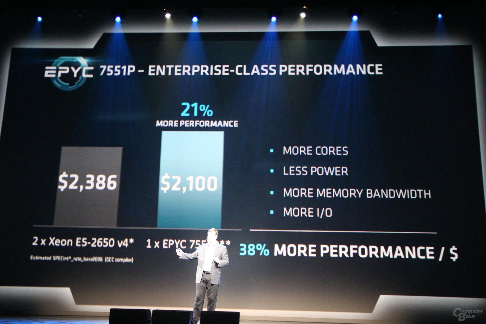 Die Preise von AMD Epyc