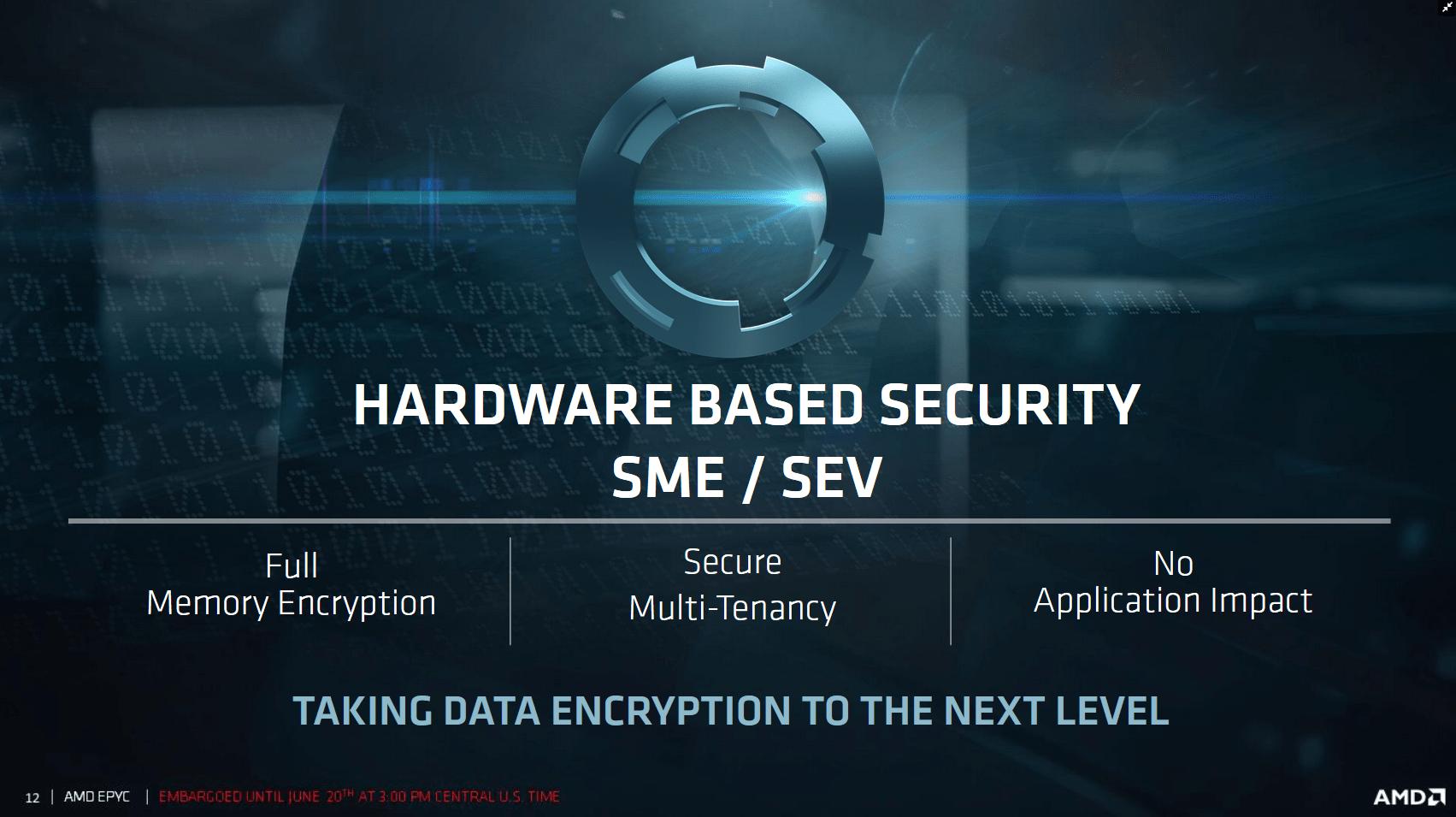 Die Sicherheitsfeatures von Epyc