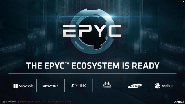 Das Ökosystem für Epyc