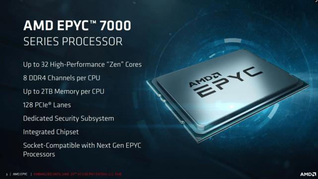 Die Eckpunkte der Epyc-CPUs