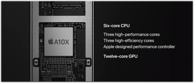 Den A10X verbaut Apple in beiden neuen iPad Pro
