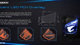Individuelle PCH-Beleuchtung per Schablone