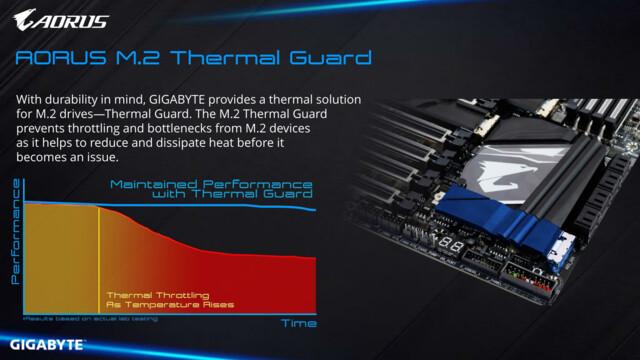 M.2 Thermal Guard
