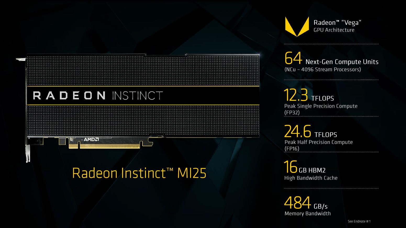 Die Radeon Instinct MI25