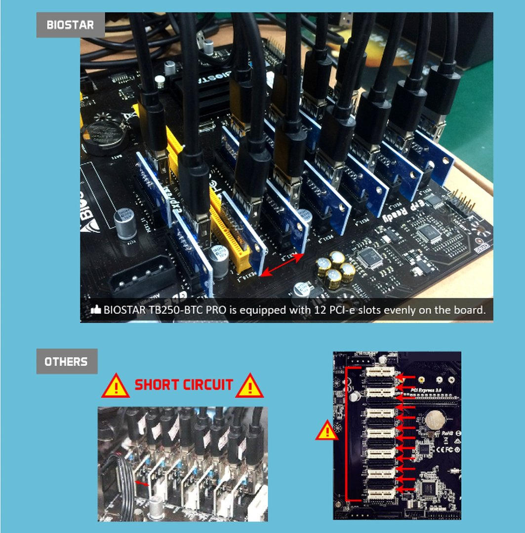 Tb250 Btc Pro Bei Biostar Werden Mining Gpus In Doppelreihe Motherboard Lga 1151 Bitcoin Mainboard