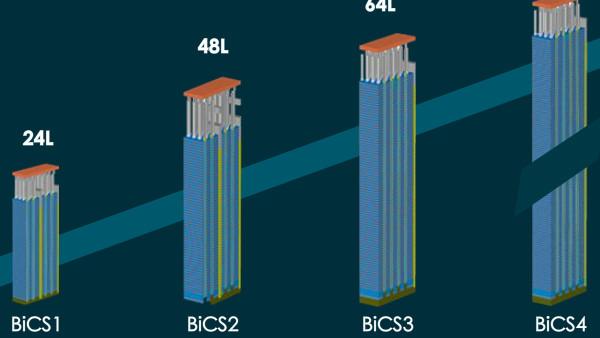 Western Digital: BiCS4-3D-NAND nutzt 96 Layer und TLC oder QLC