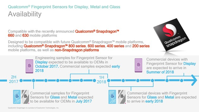 Verfügbarkeit der neuen Ultraschall-Sensoren