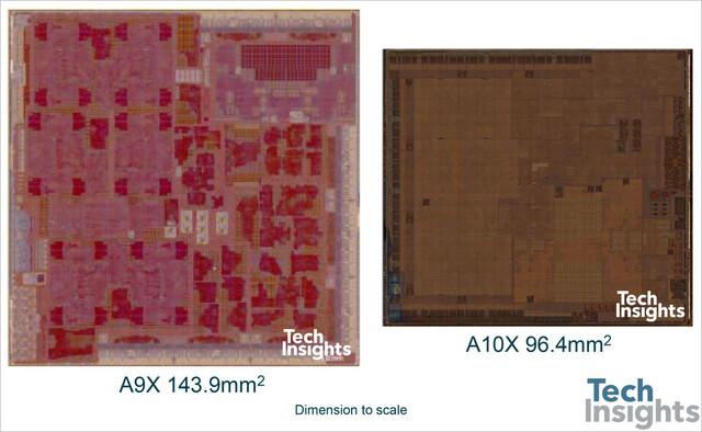 Vergleich zwischen Apple A9X und A10X Fusion