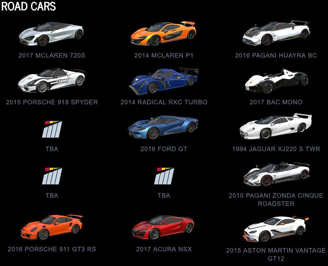 Project CARS 2 – Fahrzeugübersicht