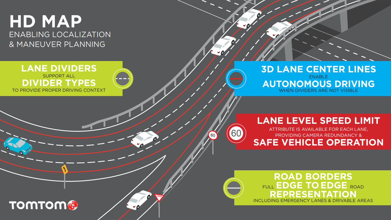 Autonomes Fahren: TomTom kartografiert Europas Straßen in HD mit RoadDNA