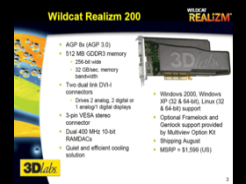 Wildcat Realizm 200