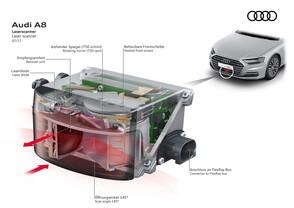 Audi A8: Lidar im Detail