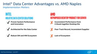 Intel Xeon SP vs. AMD Naples