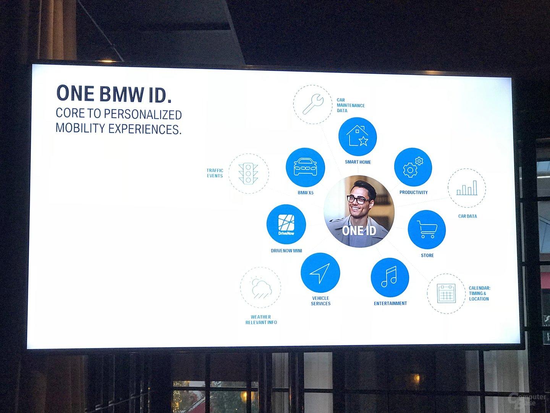 BMW One ID als zukünftiger Kern aller Dienste
