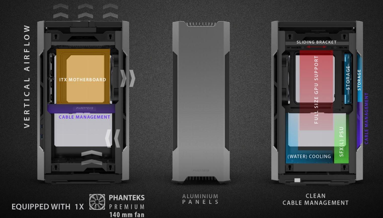 Phanteks Evolv Shift